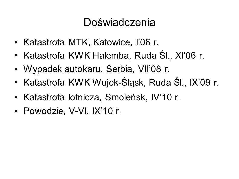 Doświadczenia Katastrofa MTK, Katowice, I'06 r. Katastrofa KWK Halemba, Ruda Śl., XI'06 r. Wypadek autokaru, Serbia, VII'08 r. Katastrofa KWK Wujek-Śl