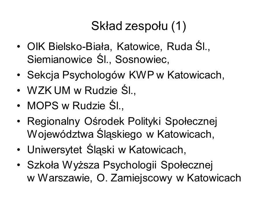 Skład zespołu (1) OIK Bielsko-Biała, Katowice, Ruda Śl., Siemianowice Śl., Sosnowiec, Sekcja Psychologów KWP w Katowicach, WZK UM w Rudzie Śl., MOPS w