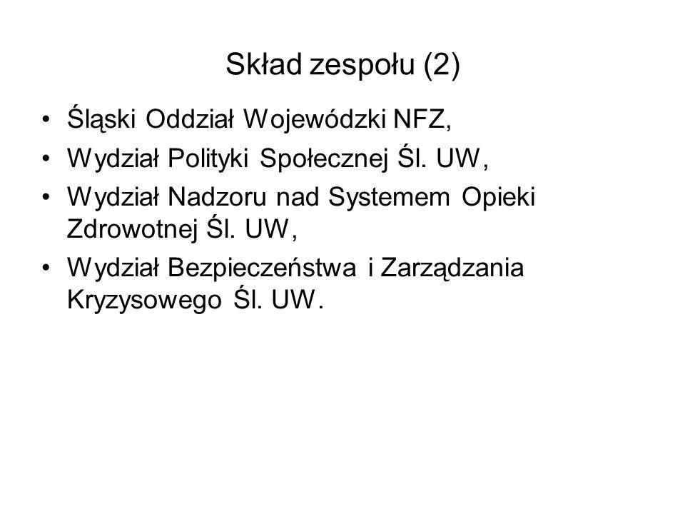Skład zespołu (2) Śląski Oddział Wojewódzki NFZ, Wydział Polityki Społecznej Śl. UW, Wydział Nadzoru nad Systemem Opieki Zdrowotnej Śl. UW, Wydział Be