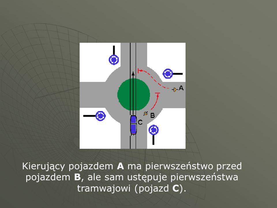 Kierujący pojazdem A ma pierwszeństwo przed pojazdem B, ale sam ustępuje pierwszeństwa tramwajowi (pojazd C).