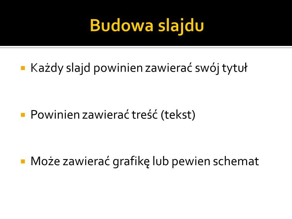  Każdy slajd powinien zawierać swój tytuł  Powinien zawierać treść (tekst)  Może zawierać grafikę lub pewien schemat