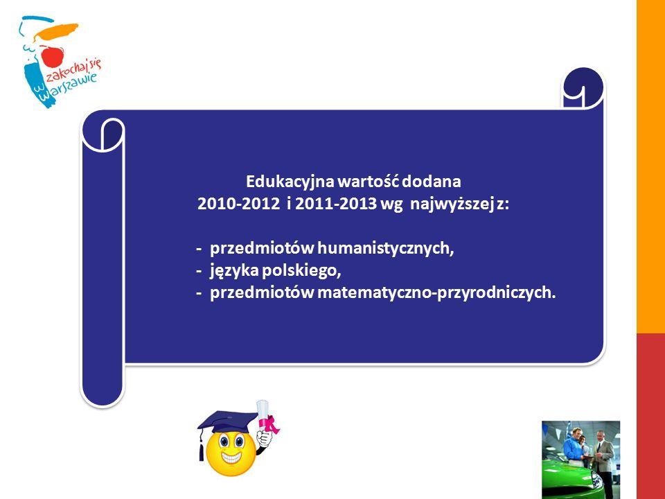 Edukacyjna wartość dodana 2010-2012 i 2011-2013 wg najwyższej z: - przedmiotów humanistycznych, - języka polskiego, - przedmiotów matematyczno-przyrodniczych.