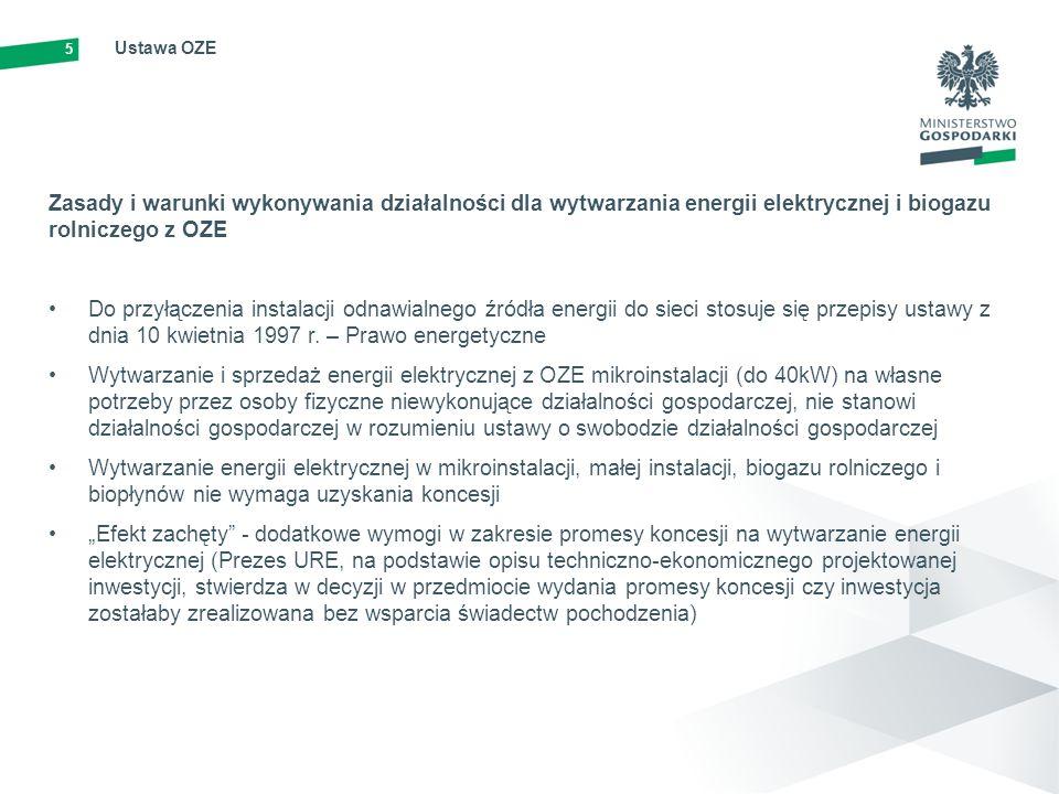 5 Ustawa OZE Zasady i warunki wykonywania działalności dla wytwarzania energii elektrycznej i biogazu rolniczego z OZE Do przyłączenia instalacji odna