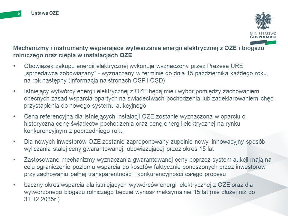6 Ustawa OZE Mechanizmy i instrumenty wspierające wytwarzanie energii elektrycznej z OZE i biogazu rolniczego oraz ciepła w instalacjach OZE Obowiązek