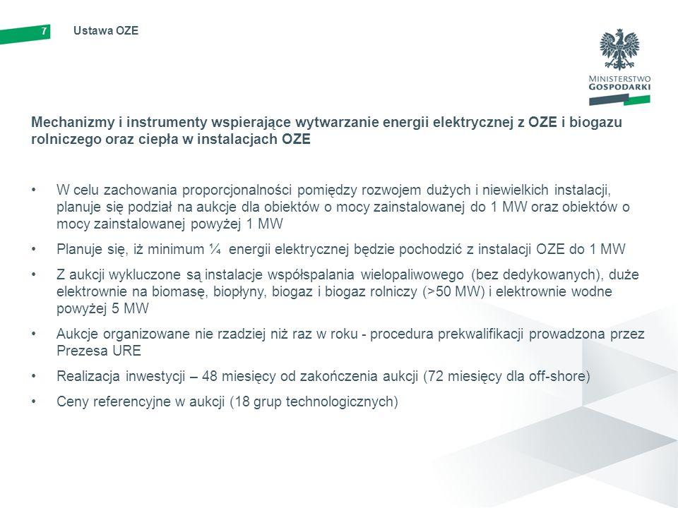 7 Ustawa OZE Mechanizmy i instrumenty wspierające wytwarzanie energii elektrycznej z OZE i biogazu rolniczego oraz ciepła w instalacjach OZE W celu za