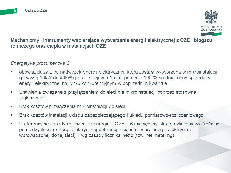 9 Ustawa OZE Mechanizmy i instrumenty wspierające wytwarzanie energii elektrycznej z OZE i biogazu rolniczego oraz ciepła w instalacjach OZE Energetyk