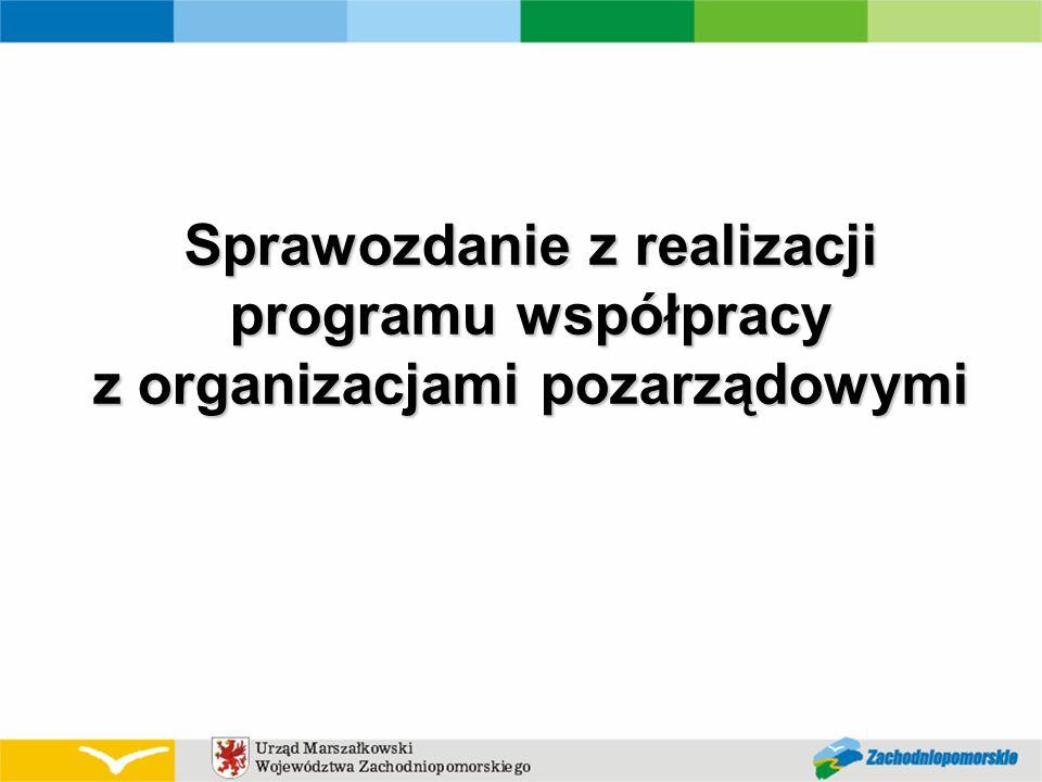 Sprawozdanie z realizacji programu współpracy z organizacjami pozarządowymi Sprawozdanie z realizacji programu współpracy z organizacjami pozarządowymi