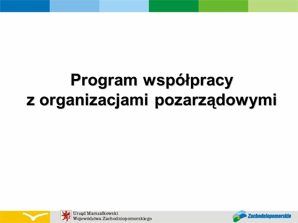 Program współpracy z organizacjami pozarządowymi Program współpracy z organizacjami pozarządowymi