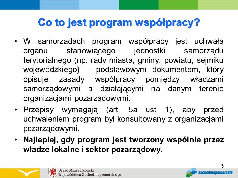 Co to jest program współpracy.