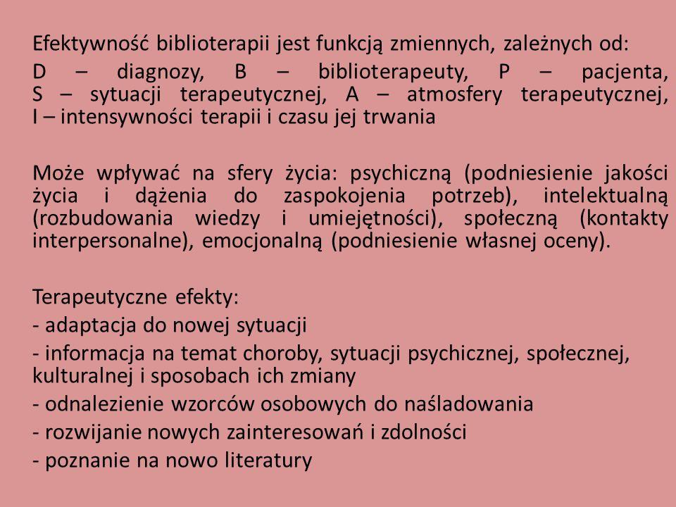 Efektywność biblioterapii jest funkcją zmiennych, zależnych od: D – diagnozy, B – biblioterapeuty, P – pacjenta, S – sytuacji terapeutycznej, A – atmosfery terapeutycznej, I – intensywności terapii i czasu jej trwania Może wpływać na sfery życia: psychiczną (podniesienie jakości życia i dążenia do zaspokojenia potrzeb), intelektualną (rozbudowania wiedzy i umiejętności), społeczną (kontakty interpersonalne), emocjonalną (podniesienie własnej oceny).