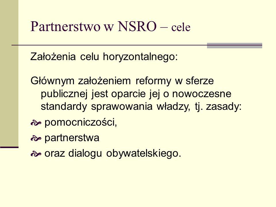 Partnerstwo w NSRO – cele Założenia celu horyzontalnego: Głównym założeniem reformy w sferze publicznej jest oparcie jej o nowoczesne standardy sprawowania władzy, tj.