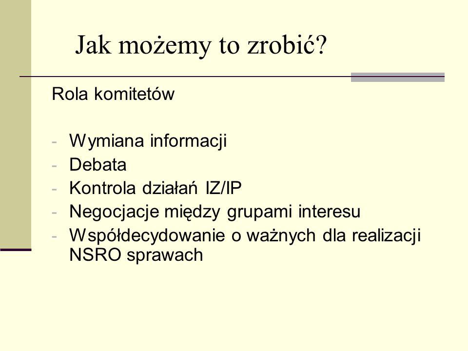Rola komitetów - Wymiana informacji - Debata - Kontrola działań IZ/IP - Negocjacje między grupami interesu - Współdecydowanie o ważnych dla realizacji NSRO sprawach