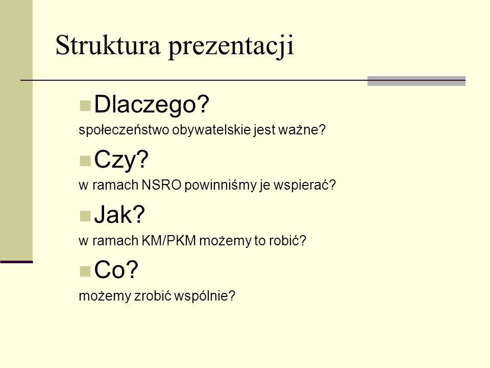 Struktura prezentacji Dlaczego. społeczeństwo obywatelskie jest ważne.