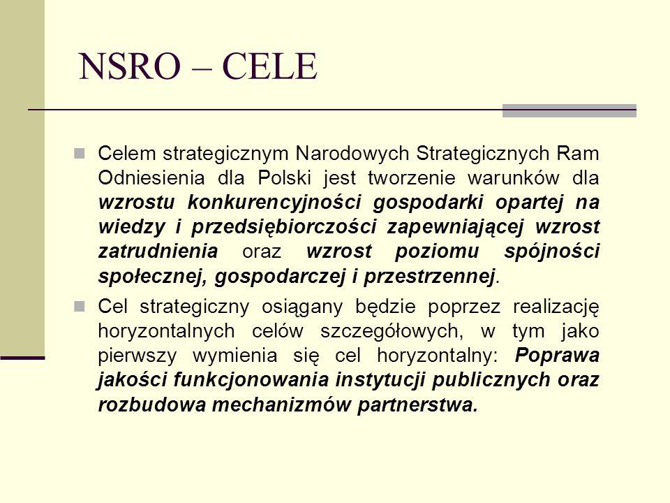 NSRO – CELE Celem strategicznym Narodowych Strategicznych Ram Odniesienia dla Polski jest tworzenie warunków dla wzrostu konkurencyjności gospodarki opartej na wiedzy i przedsiębiorczości zapewniającej wzrost zatrudnienia oraz wzrost poziomu spójności społecznej, gospodarczej i przestrzennej.