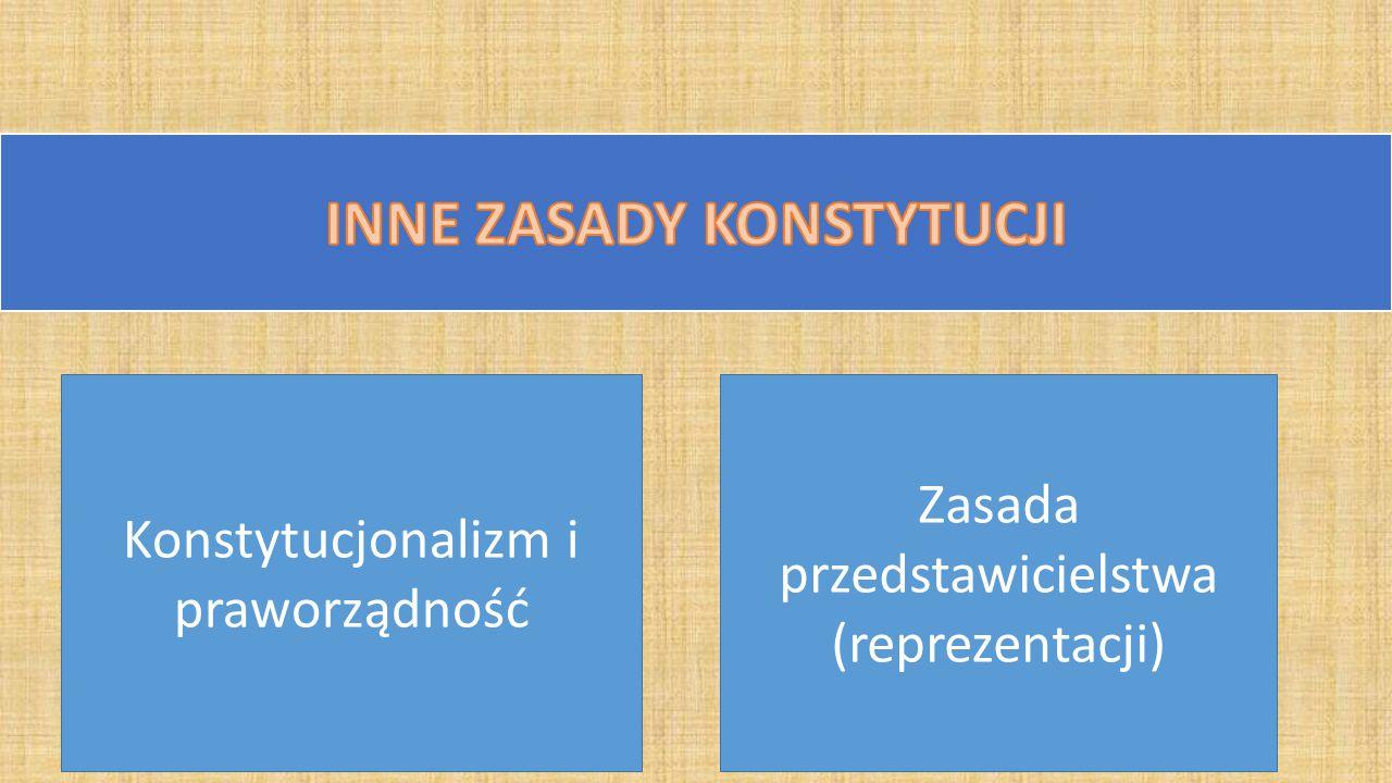 Konstytucjonalizm i praworządność Zasada przedstawicielstwa (reprezentacji)