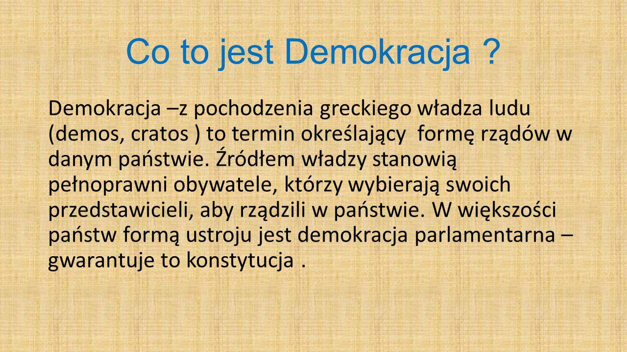 KRAJE DEMOKRATYCZNE  Polska  Dania  Szwecja  Nowa Zelandia  Holandia  Australia  Szwajcaria  Czechy  Urugwaj  Kostaryka  Belgia  Hiszpania  Portugalia  Słowacja