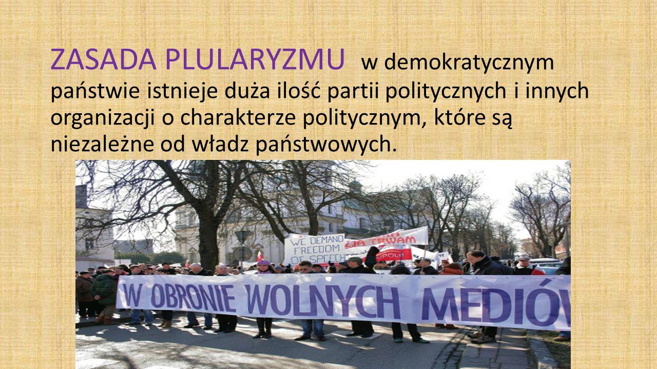 ZASADA PLULARYZMU w demokratycznym państwie istnieje duża ilość partii politycznych i innych organizacji o charakterze politycznym, które są niezależne od władz państwowych.