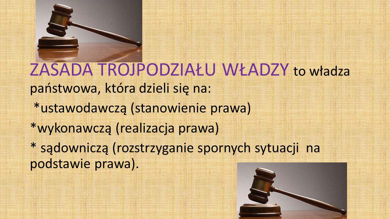ZASADA TRÓJPODZIAŁU WŁADZY to władza państwowa, która dzieli się na: *ustawodawczą (stanowienie prawa) *wykonawczą (realizacja prawa) * sądowniczą (rozstrzyganie spornych sytuacji na podstawie prawa).