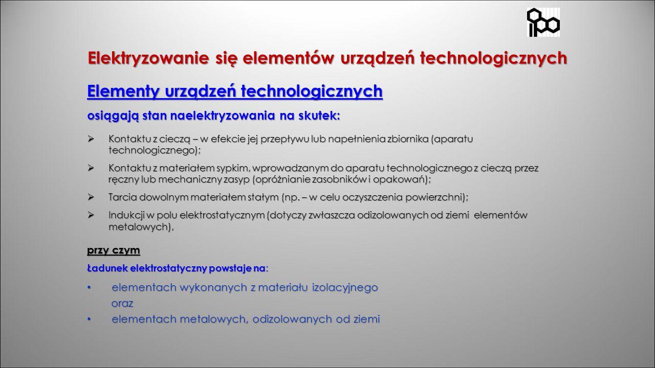 Elektryzowanie się elementów urządzeń technologicznych Elementy urządzeń technologicznych osiągają stan naelektryzowania na skutek:  Kontaktu z ciecz