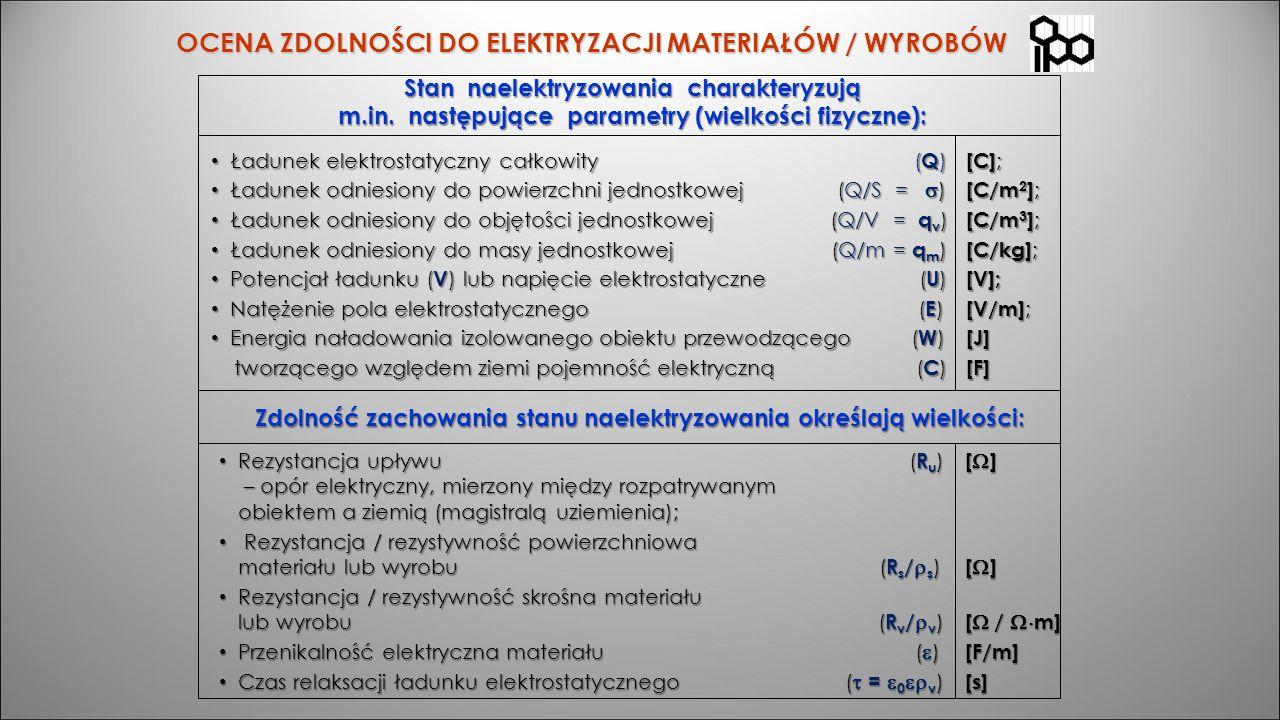OCENA ZDOLNOŚCI DO ELEKTRYZACJI MATERIAŁÓW / WYROBÓW Stan naelektryzowania charakteryzują m.in. następujące parametry (wielkości fizyczne): Ładunek el