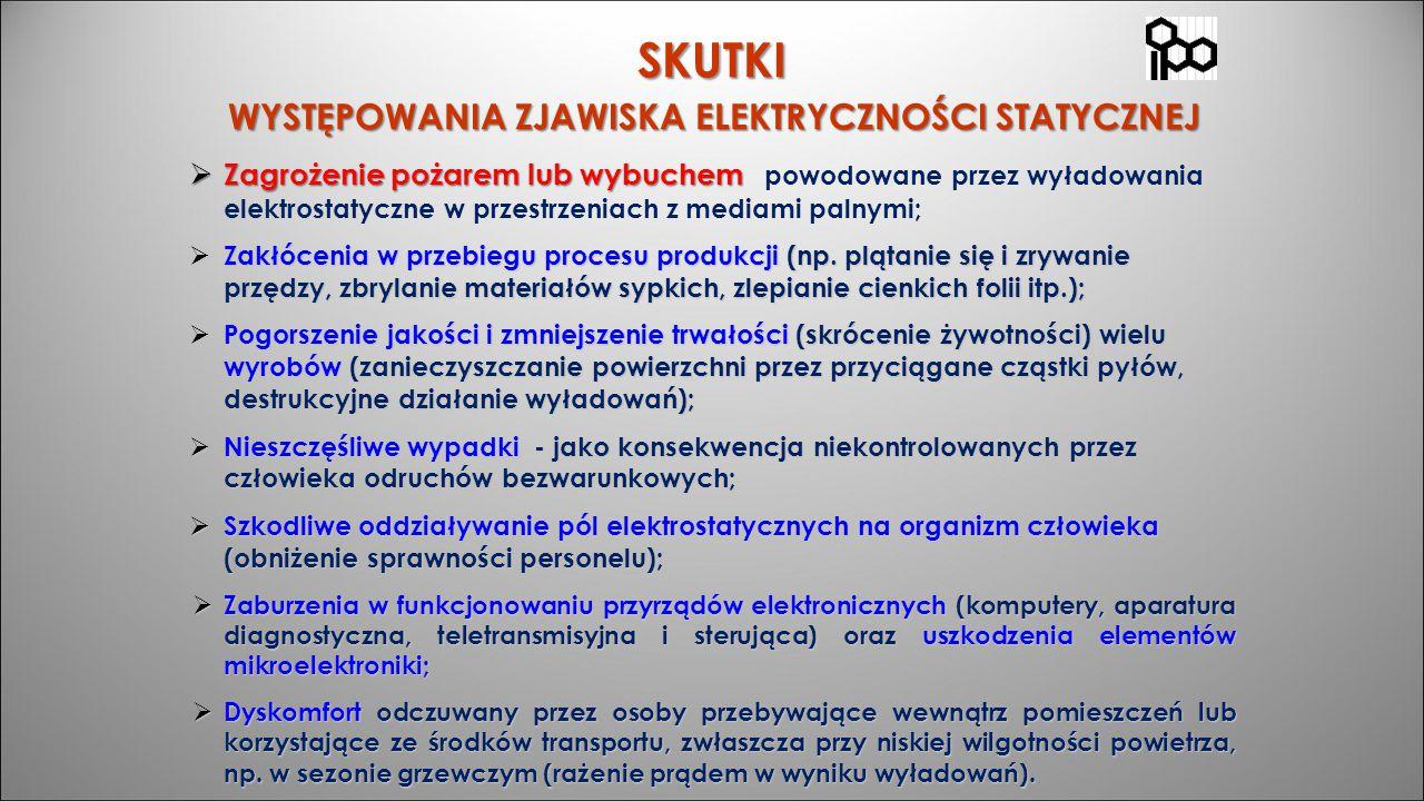  Zagrożenie pożarem lub wybuchem  Zagrożenie pożarem lub wybuchem powodowane przez wyładowania elektrostatyczne w przestrzeniach z mediami palnymi;