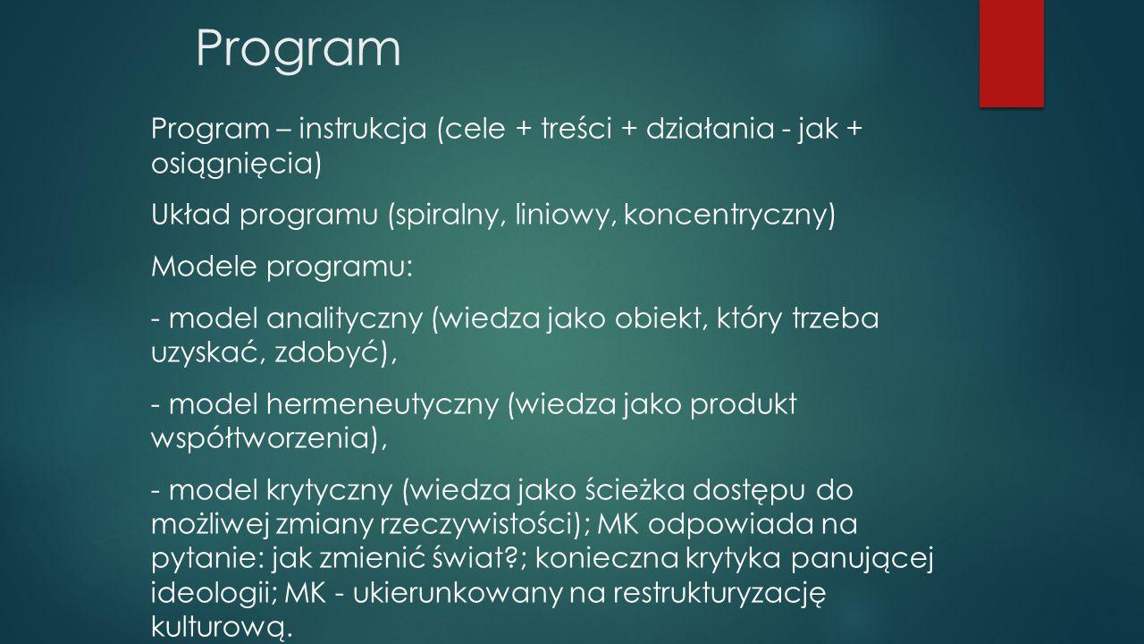 Czym jest program.1.Wykazem treści nauczania (inwentarz).