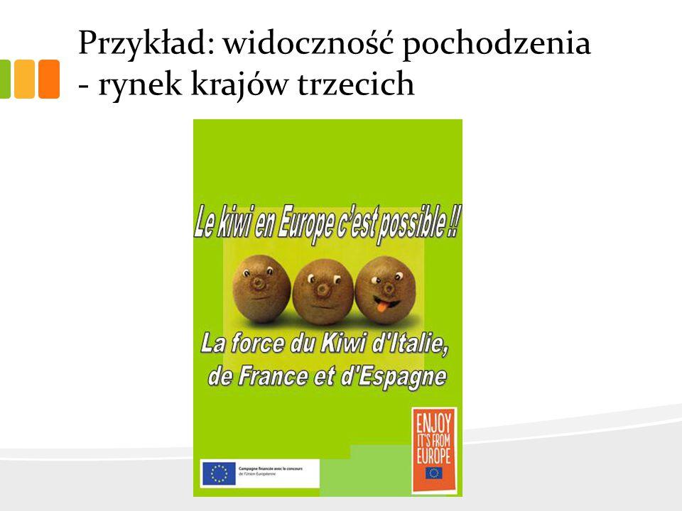 Przykład: widoczność pochodzenia - rynek krajów trzecich
