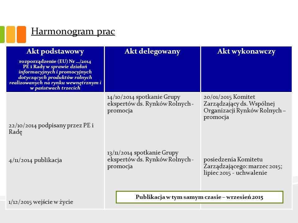 Harmonogram prac Akt podstawowy rozporządzenie (EU) Nr …/2014 PE i Rady w sprawie działań informacyjnych i promocyjnych dotyczących produktów rolnych realizowanych na rynku wewnętrznym i w państwach trzecich Akt delegowanyAkt wykonawczy 22/10/2014 podpisany przez PE i Radę 4/11/2014 publikacja 1/12/2015 wejście w życie 14/10/2014 spotkanie Grupy ekspertów ds.