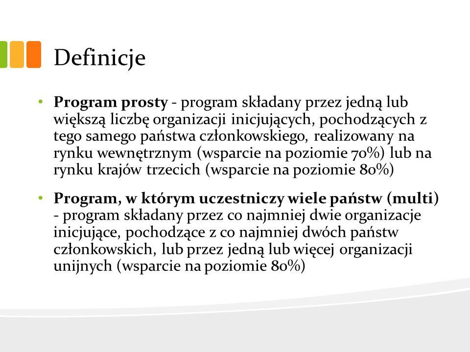 Definicje Program prosty - program składany przez jedną lub większą liczbę organizacji inicjujących, pochodzących z tego samego państwa członkowskiego, realizowany na rynku wewnętrznym (wsparcie na poziomie 70%) lub na rynku krajów trzecich (wsparcie na poziomie 80%) Program, w którym uczestniczy wiele państw (multi) - program składany przez co najmniej dwie organizacje inicjujące, pochodzące z co najmniej dwóch państw członkowskich, lub przez jedną lub więcej organizacji unijnych (wsparcie na poziomie 80%)