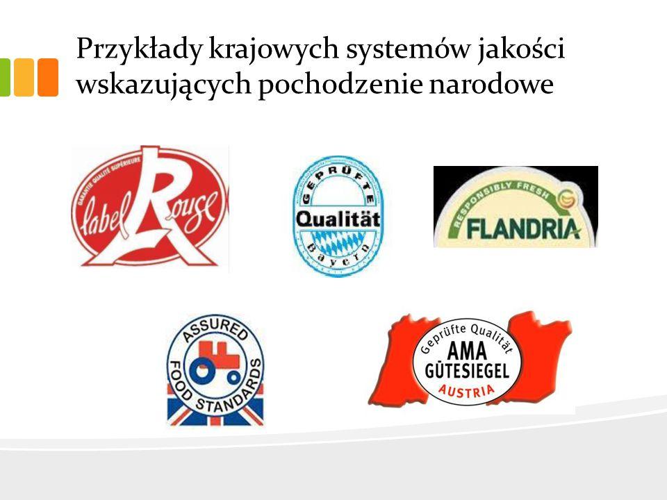 Przykłady krajowych systemów jakości wskazujących pochodzenie narodowe