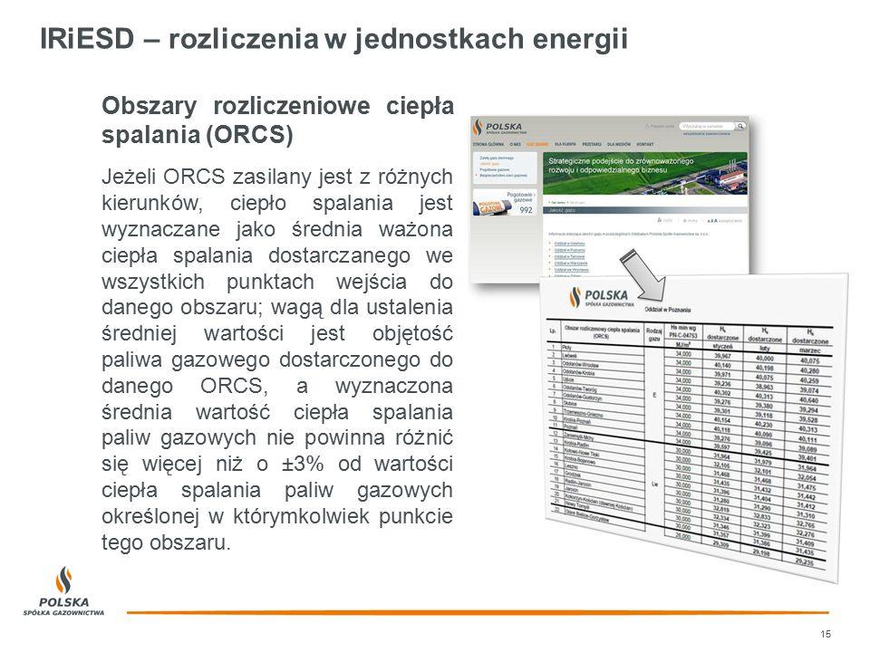 IRiESD – rozliczenia w jednostkach energii 15 Obszary rozliczeniowe ciepła spalania (ORCS) Jeżeli ORCS zasilany jest z różnych kierunków, ciepło spala