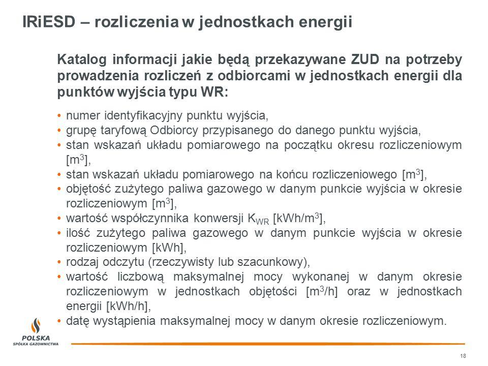 IRiESD – rozliczenia w jednostkach energii 18 Katalog informacji jakie będą przekazywane ZUD na potrzeby prowadzenia rozliczeń z odbiorcami w jednostk