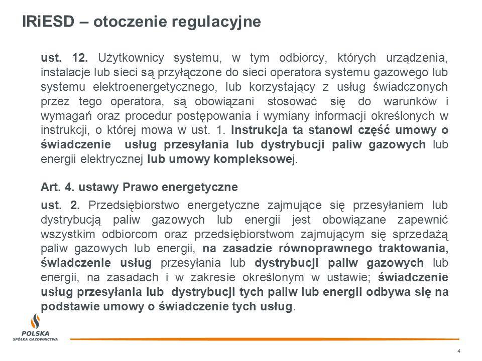 IRiESD – otoczenie regulacyjne ust. 12. Użytkownicy systemu, w tym odbiorcy, których urządzenia, instalacje lub sieci są przyłączone do sieci operator