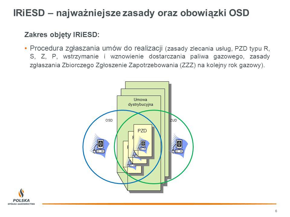IRiESD – najważniejsze zasady oraz obowiązki OSD Zakres objęty IRiESD: Procedura zgłaszania umów do realizacji (zasady zlecania usług, PZD typu R, S,
