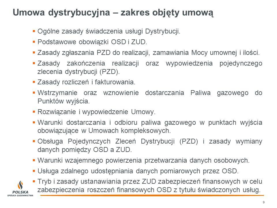 Umowa dystrybucyjna – zakres objęty umową 9  Ogólne zasady świadczenia usługi Dystrybucji.  Podstawowe obowiązki OSD i ZUD.  Zasady zgłaszania PZD
