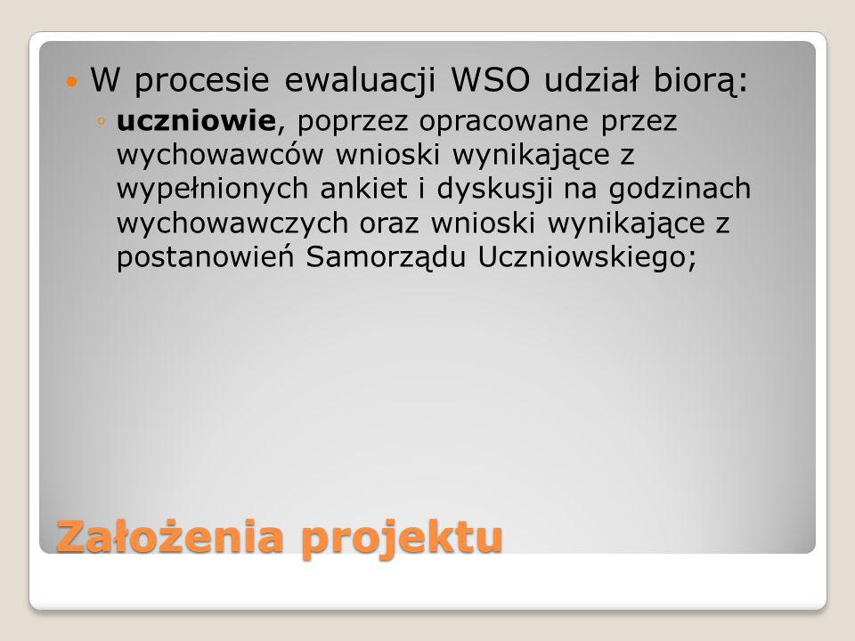 Założenia projektu W procesie ewaluacji WSO udział biorą: ◦uczniowie, poprzez opracowane przez wychowawców wnioski wynikające z wypełnionych ankiet i