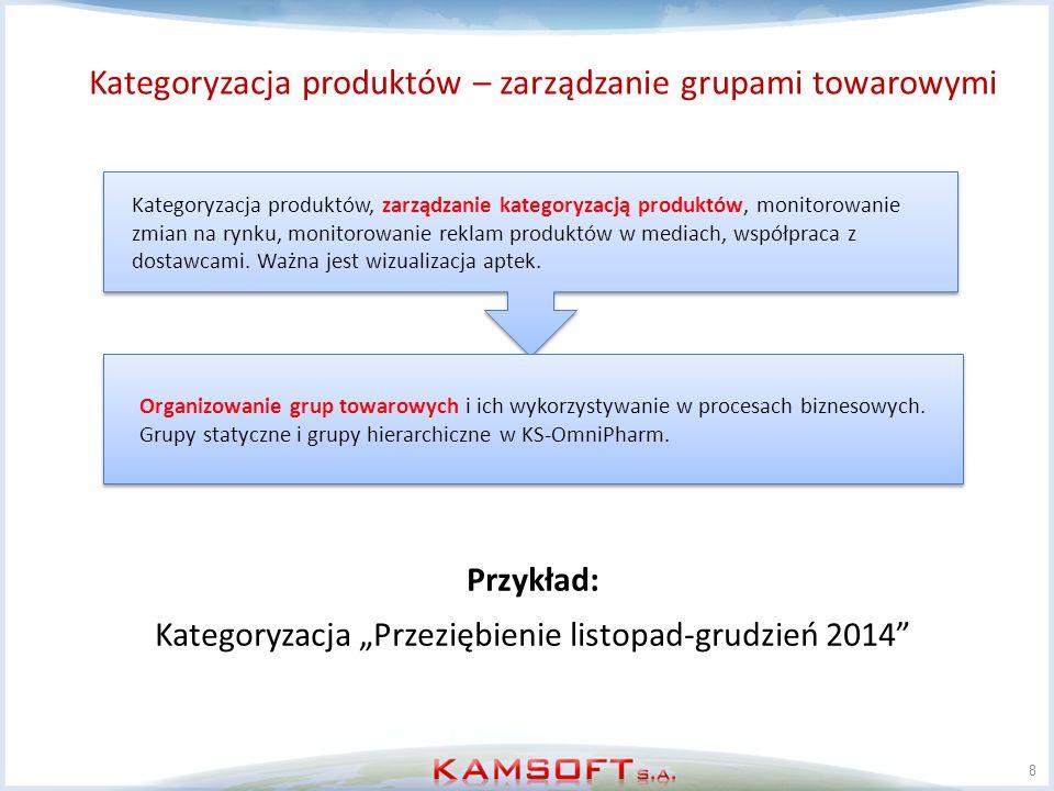Kategoryzacja produktów – zarządzanie grupami towarowymi 8 Kategoryzacja produktów, zarządzanie kategoryzacją produktów, monitorowanie zmian na rynku,