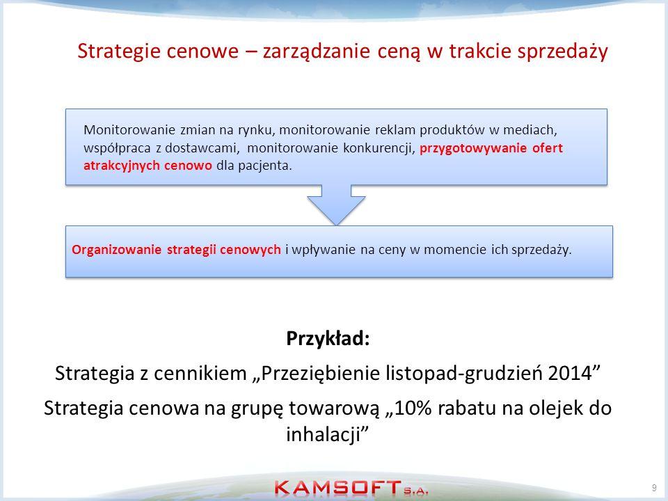 Strategie cenowe – zarządzanie ceną w trakcie sprzedaży 9 Monitorowanie zmian na rynku, monitorowanie reklam produktów w mediach, współpraca z dostawc