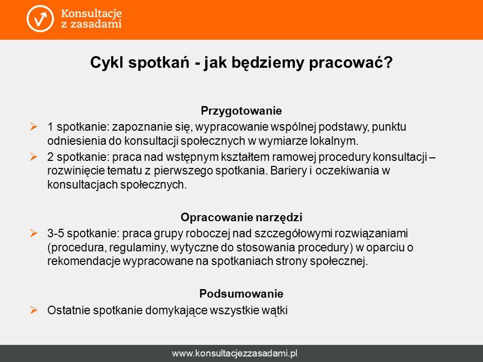 www.konsultacjezzasadami.pl Cykl spotkań - jak będziemy pracować? Przygotowanie  1 spotkanie: zapoznanie się, wypracowanie wspólnej podstawy, punktu