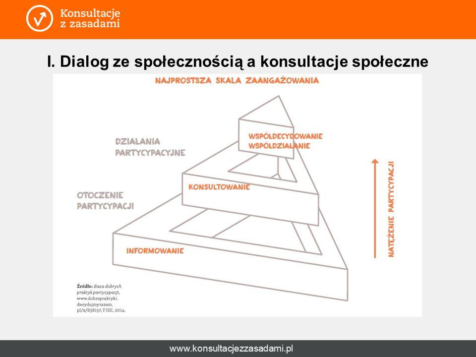 www.konsultacjezzasadami.pl I.