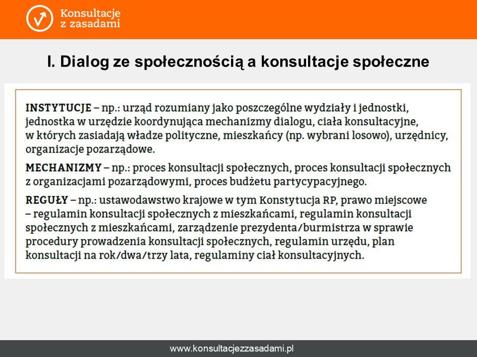 www.konsultacjezzasadami.pl I. Dialog ze społecznością a konsultacje społeczne -