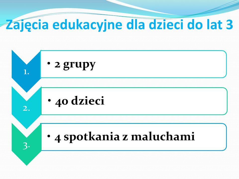 Zajęcia edukacyjne dla dzieci do lat 3 1. 4 spotkania z maluchami 2. 2 grupy 3. 40 dzieci