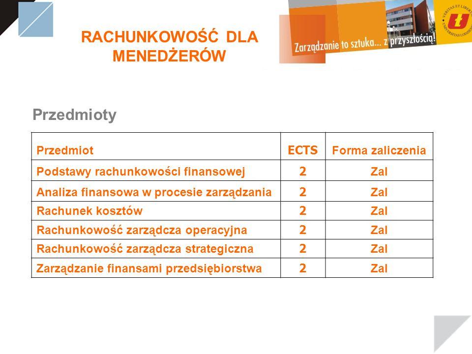 RACHUNKOWOŚĆ DLA MENEDŻERÓW Przedmioty Przedmiot ECTS Forma zaliczenia Podstawy rachunkowości finansowej 2 Zal Analiza finansowa w procesie zarządzani