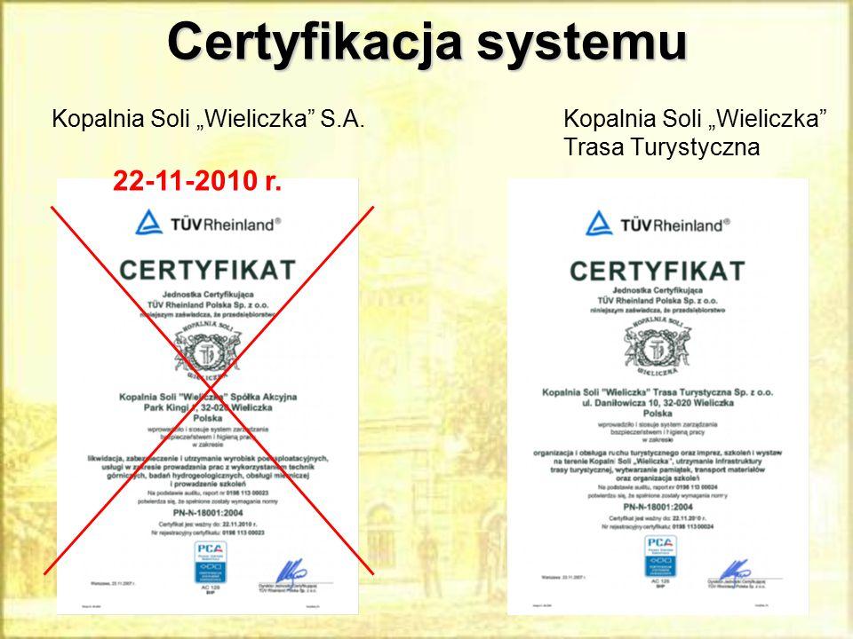 """Kopalnia Soli """"Wieliczka"""" S.A.Kopalnia Soli """"Wieliczka"""" Trasa Turystyczna 22-11-2010 r. Certyfikacja systemu"""