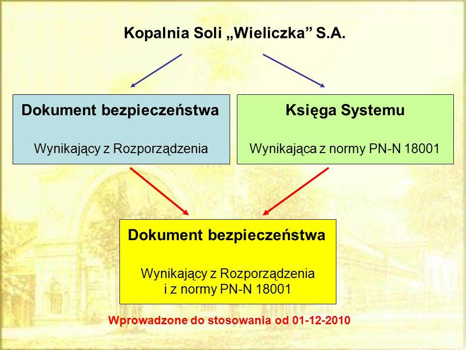"""Kopalnia Soli """"Wieliczka"""" S.A. Dokument bezpieczeństwa Wynikający z Rozporządzenia Księga Systemu Wynikająca z normy PN-N 18001 Dokument bezpieczeństw"""