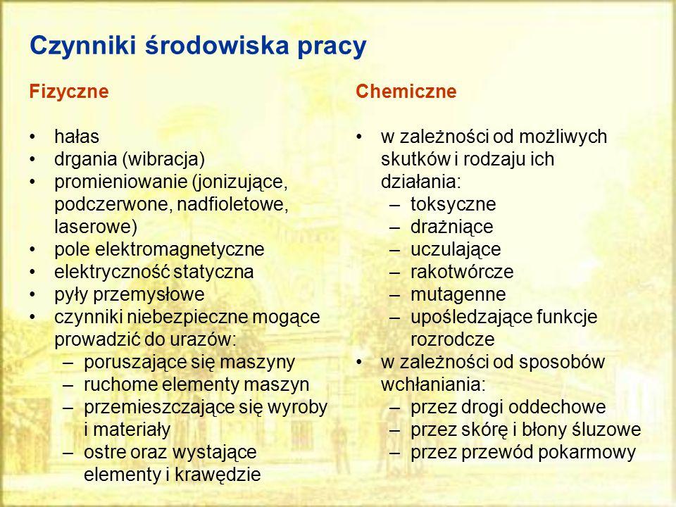 Chemiczne w zależności od możliwych skutków i rodzaju ich działania: –toksyczne –drażniące –uczulające –rakotwórcze –mutagenne –upośledzające funkcje