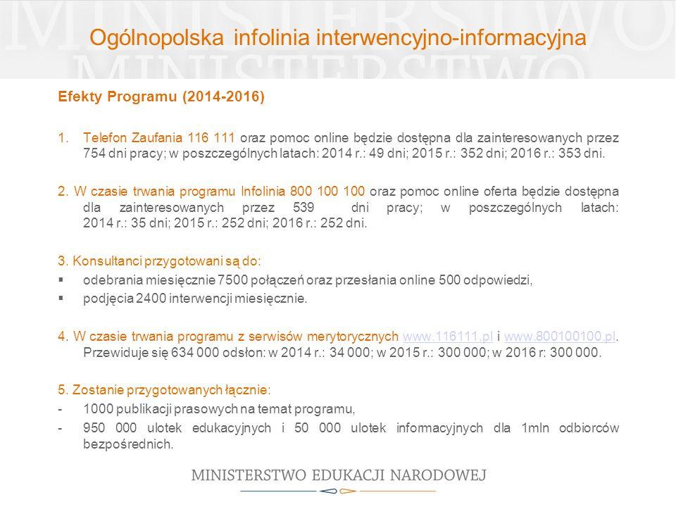 Ogólnopolska infolinia interwencyjno-informacyjna Efekty Programu (2014-2016) 1.Telefon Zaufania 116 111 oraz pomoc online będzie dostępna dla zainter