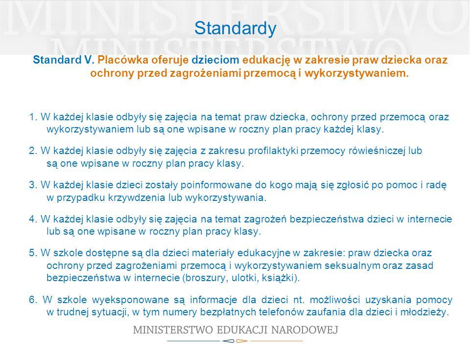 Standardy Standard V. Placówka oferuje dzieciom edukację w zakresie praw dziecka oraz ochrony przed zagrożeniami przemocą i wykorzystywaniem. 1. W każ