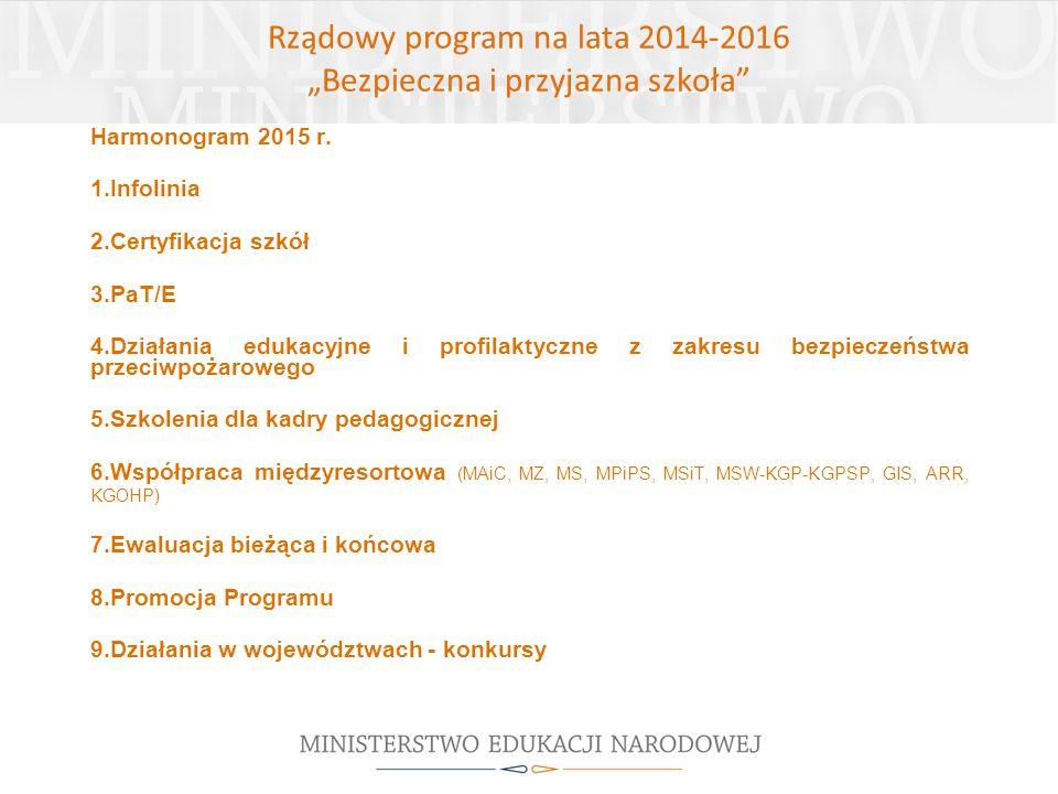 """Rządowy program na lata 2014-2016 """"Bezpieczna i przyjazna szkoła"""" Harmonogram 2015 r. 1.Infolinia 2.Certyfikacja szkół 3.PaT/E 4.Działania edukacyjne"""