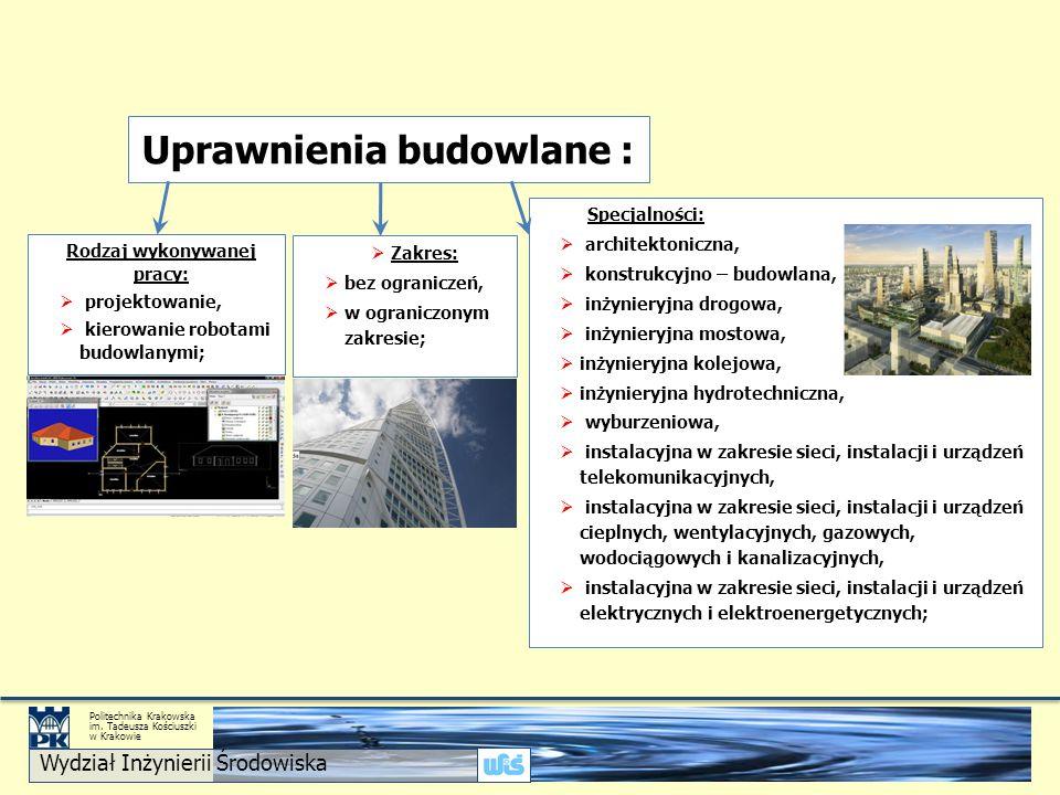 Wydział Inżynierii Środowiska Politechnika Krakowska im.